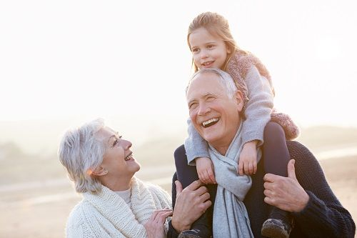 Grandparents with custody rights